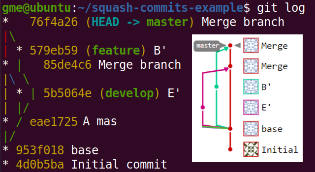 clean squash commit branch